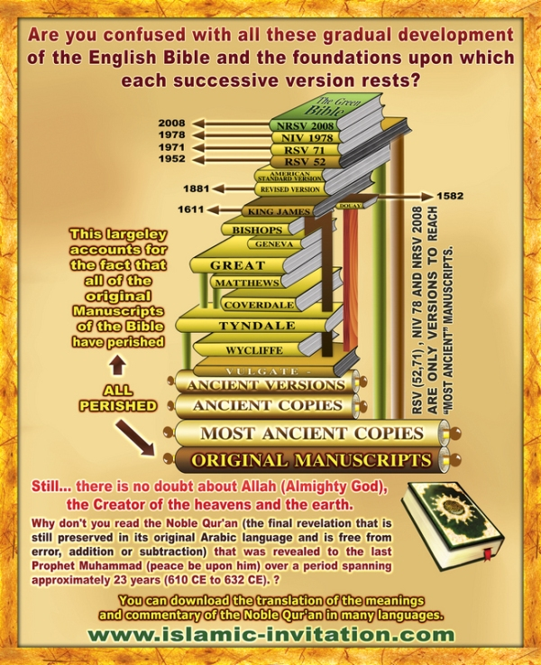 https://futureislam.files.wordpress.com/2012/04/gradual-development-of-the-english-bible.jpg?w=600&h=738
